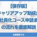 【保存版】キャリアアップ助成金/正社員化コース申請の流れを徹底解説